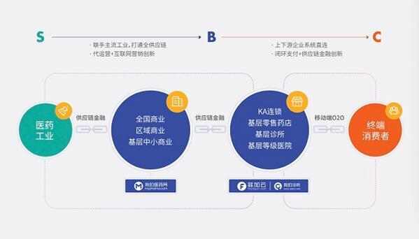 http://www.xqweigou.com/dianshangshuju/27343.html